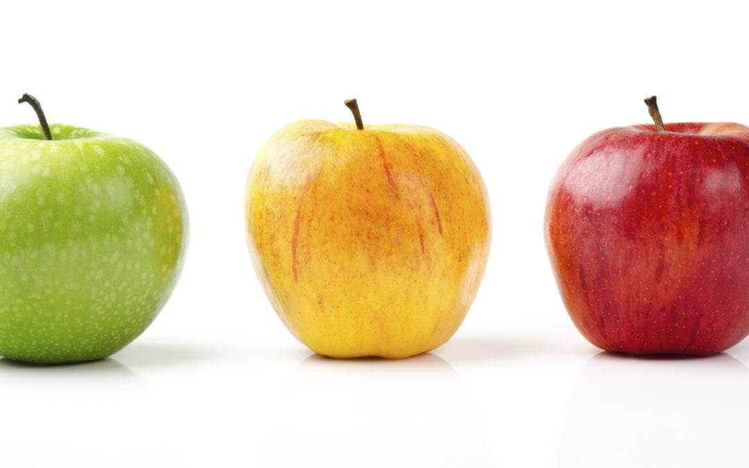 Visual Identity, Brand Identity or Brand Image