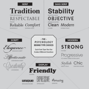 Can you use Canva for designing a logo?